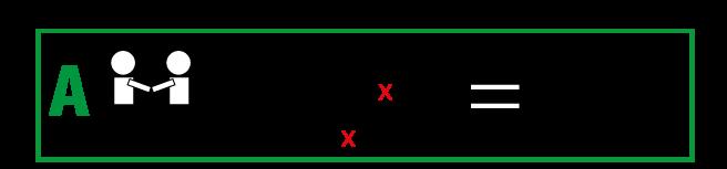 pacco-fotovoltaico-contratto-a