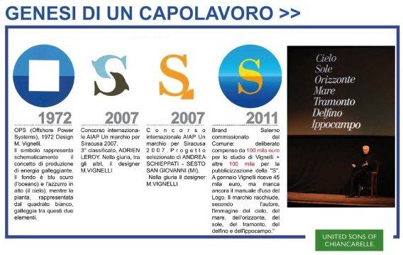 salerno-logo-story-ii-ovvero-come-ti-riciclo-una-3108495969